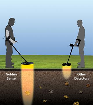 Detector gran profundidad Nokta Golden Sense