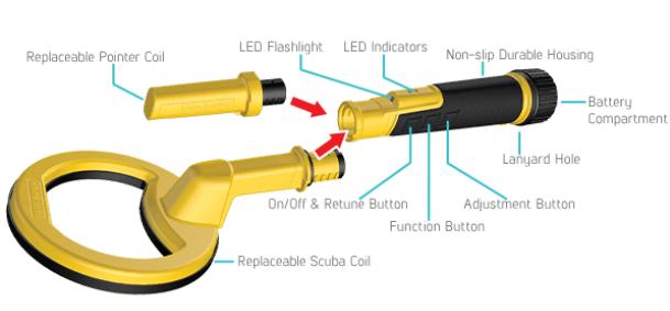 detector de metales submarino
