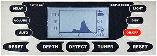Pantalla detector de tesoros Detech SSP 5100
